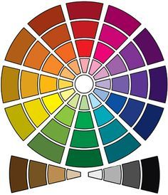 Simply Sadie Jane USING THE COLOR WHEEL TO HELP PICK YOUR PERFECT ACCENT WALL