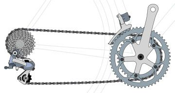 What Are Gears And What Do They Do Lesson Bike Gear