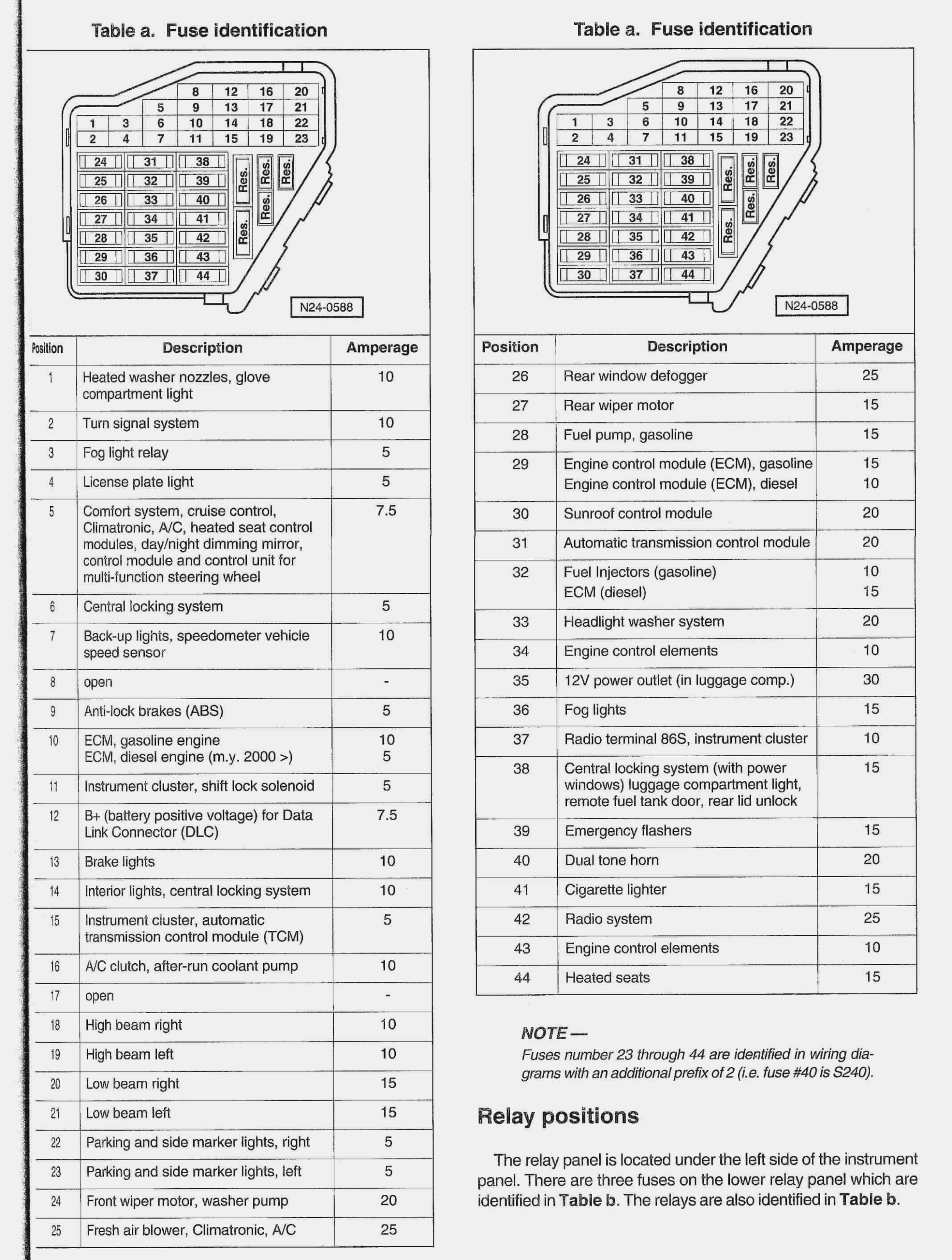 Unique Vw Golf Mk5 Headlight Wiring Diagram  Diagram