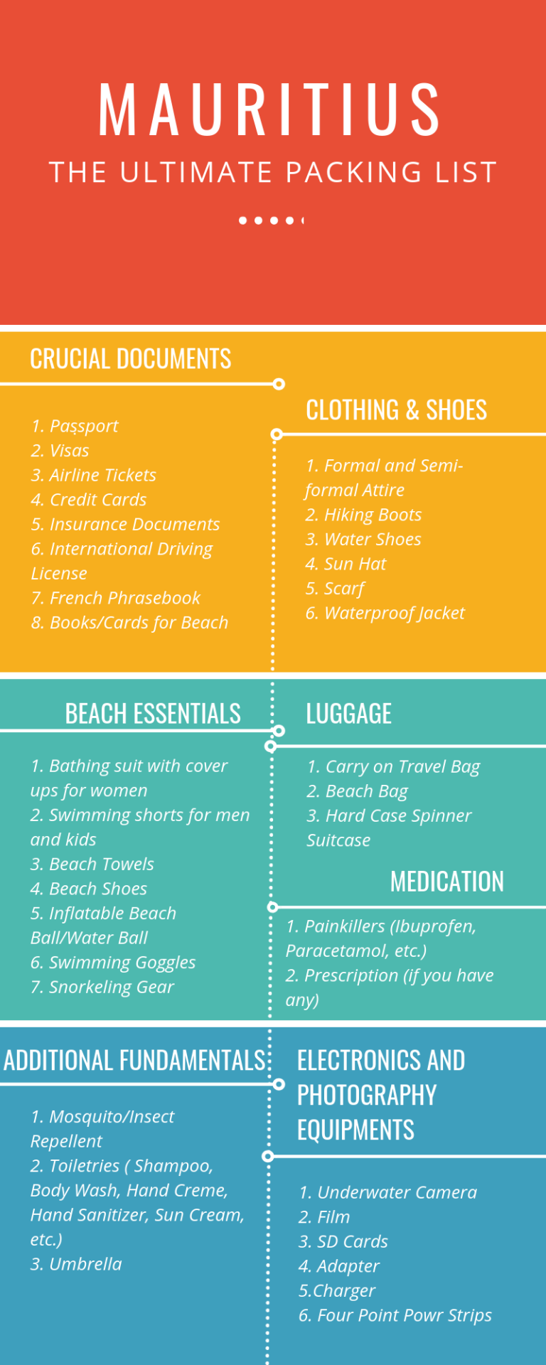 The Ultimate Mauritius Packing List | TravelTresure #ultimatepackinglist