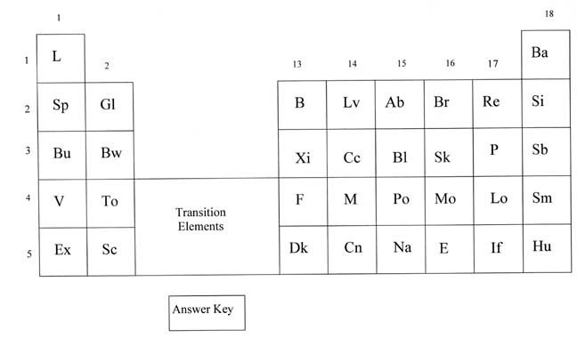 Universal Periodic Table Worksheets Periodic Table