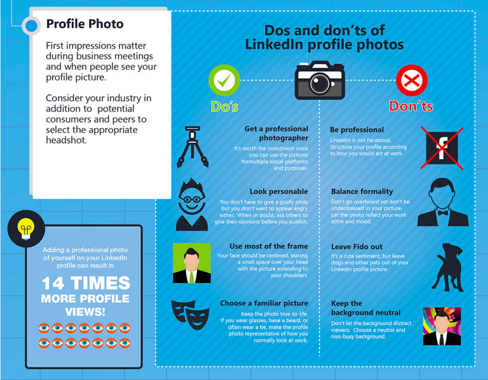 LinkedIn Profile Tips Linkedin profile photo
