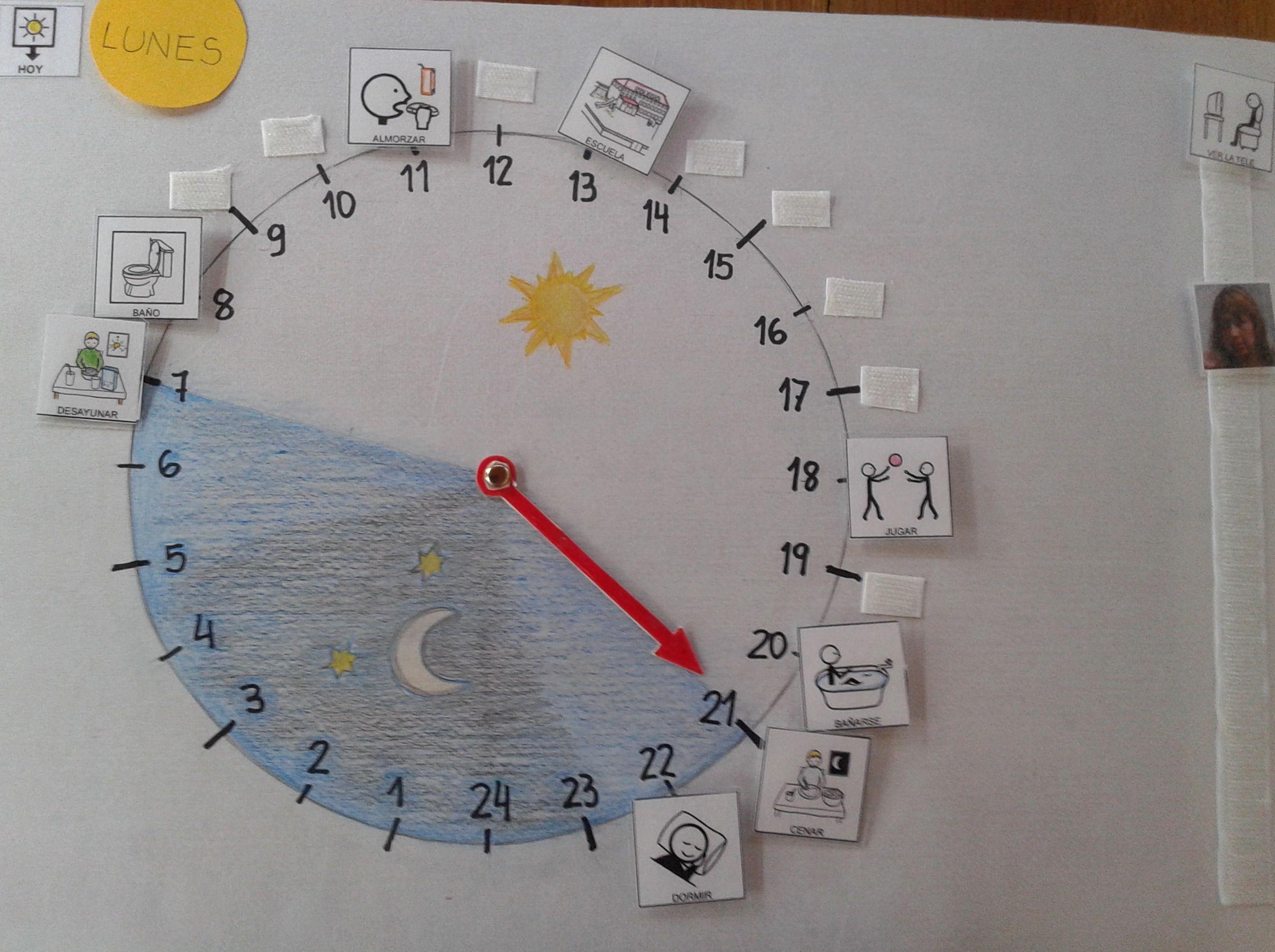 Reloj organizador de actividades en el hogar ni os - Organizadores hogar ...