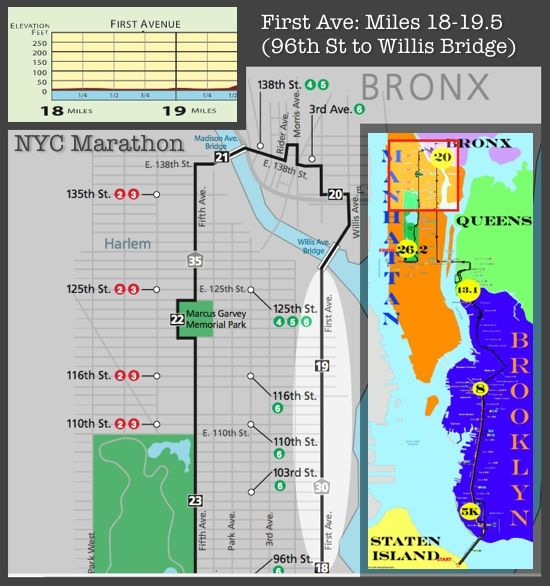 NY Marathon elevation and course map of upper Manhattan (miles 18 ...