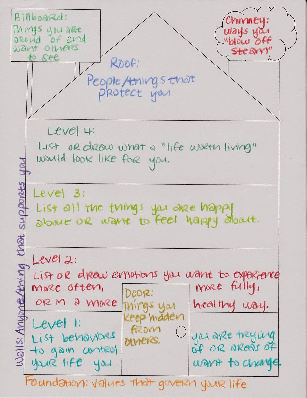 Therapy group activities to write an eulogy