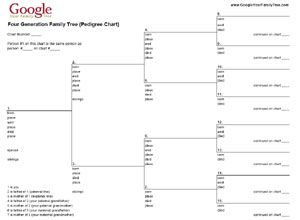 free genealogy forms google your family tree book getting