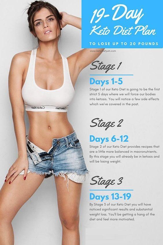 Pin On Beginners Keto Diet Plan