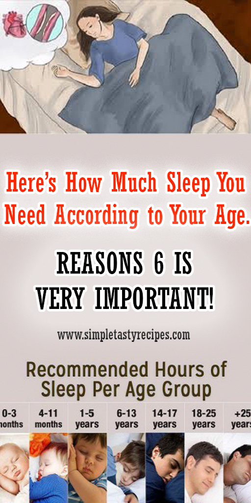 Here's How Much Sleep You Need According to Your Age ...