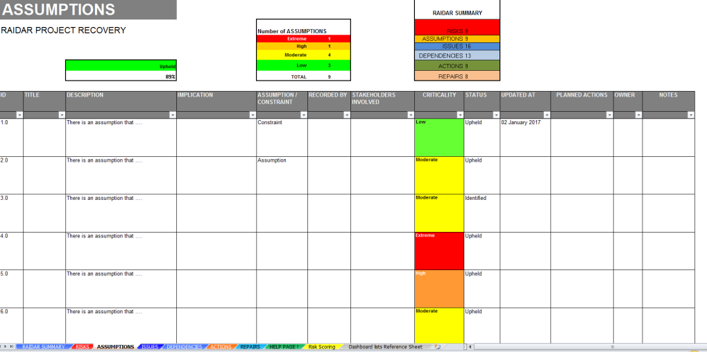 Project Crisis Management Dashboard & Log Template in