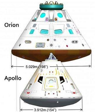 Orion Capsule Vs Apollo Capsule Google Search Space Pinterest