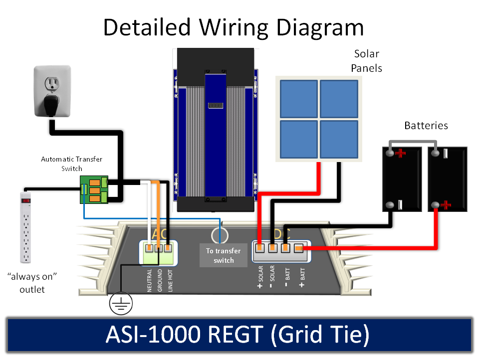 photo wiring diagram of solar panel system solar grid tie