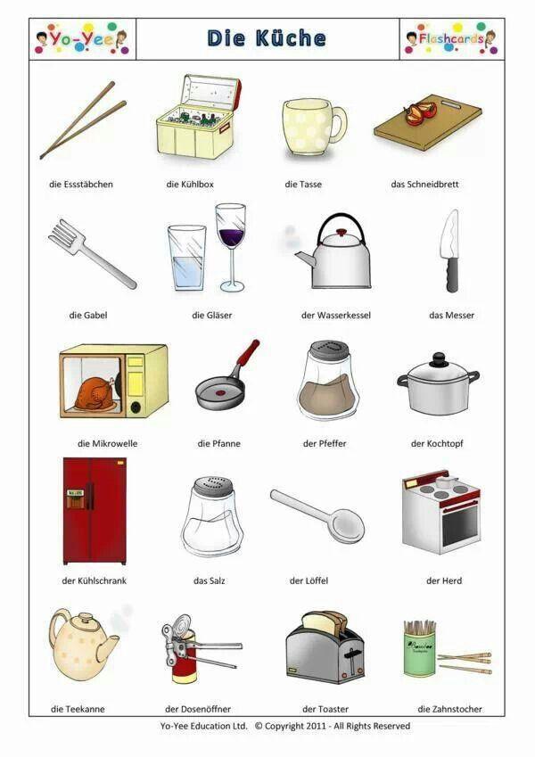 Wortschatz - Küche Sprachförderung/ DaZ Pinterest Deutsch - bilder in der küche