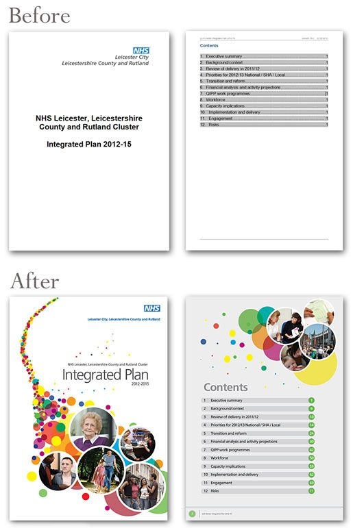 Before AND After - Annual Report design covers Pinterest - company annual report sample