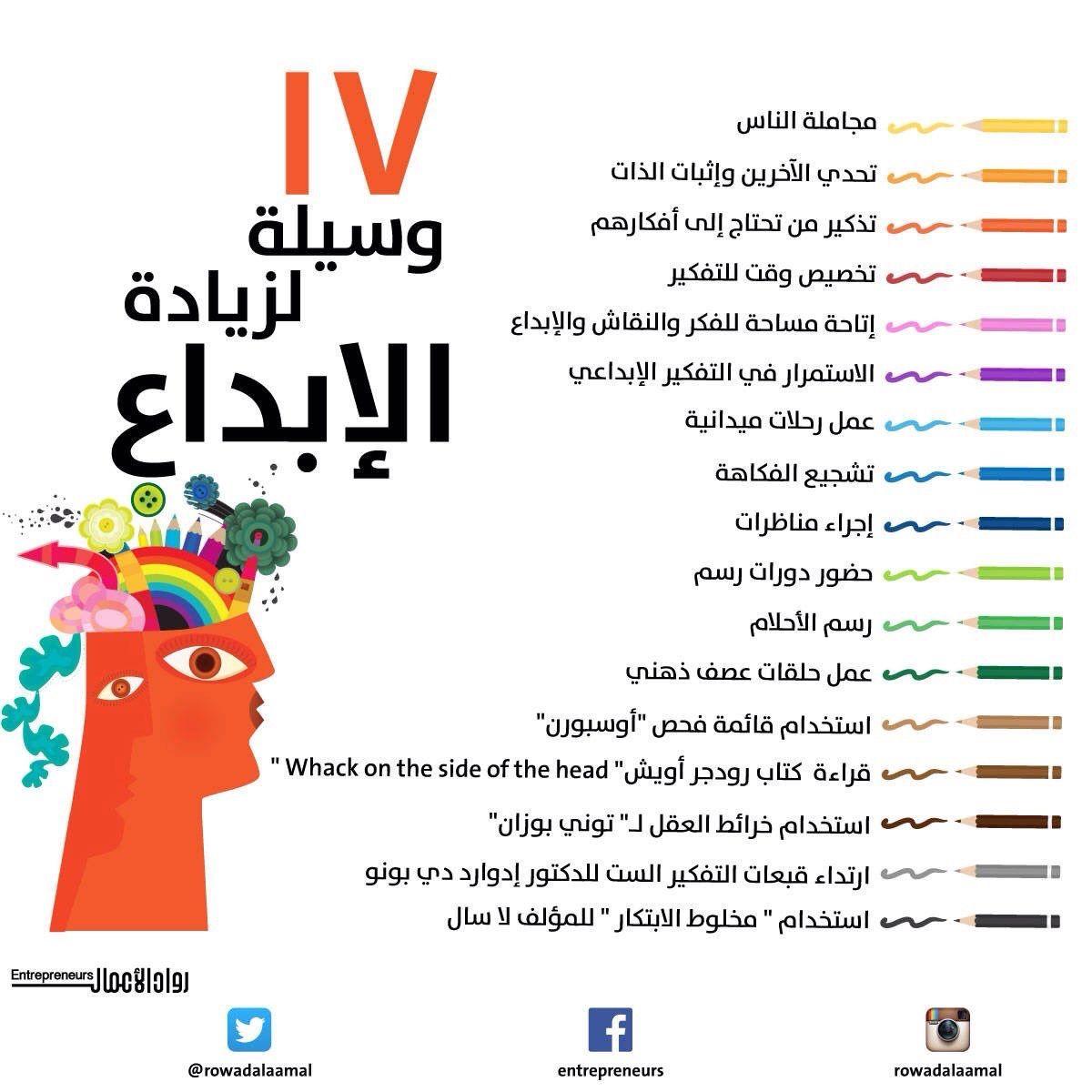 تنشيط الإبداع بطاقة Learning Websites Positive Quotes Study Skills