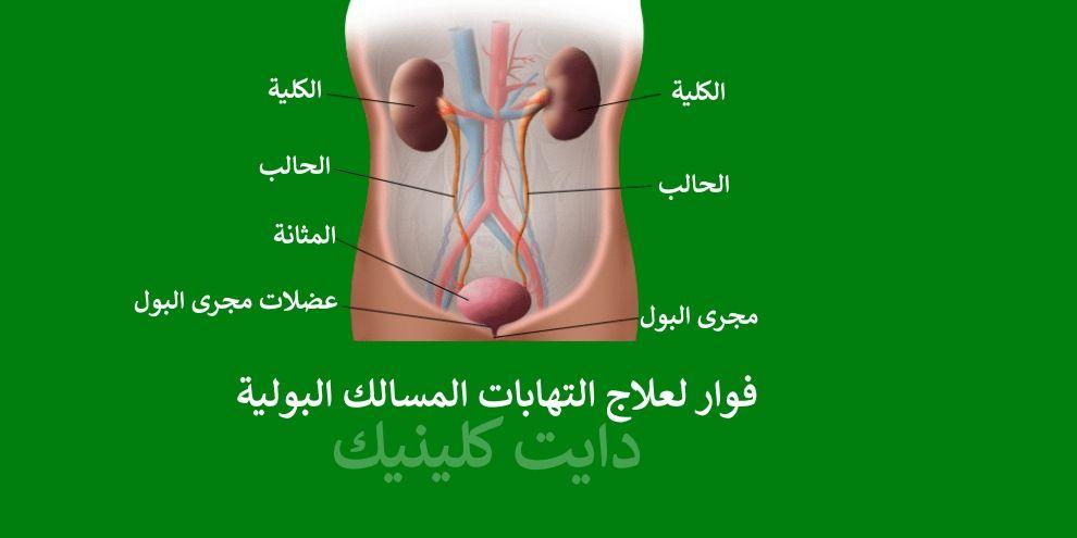فوار لعلاج التهاب المسالك البولية ومطهر ومزيل لتقلصات الحالب Uti Yas
