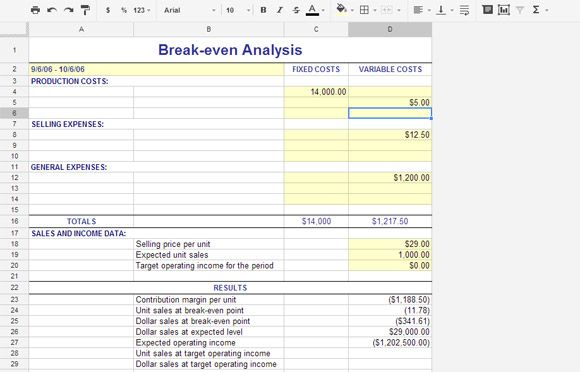 Sample Breakeven Analysis Profit And Loss Officecom Office