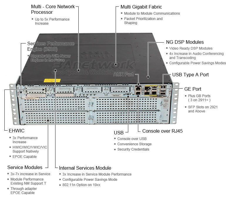 C3925-CME-SRST/K9 Cisco 3900 Series Routers, 3Anetwork com