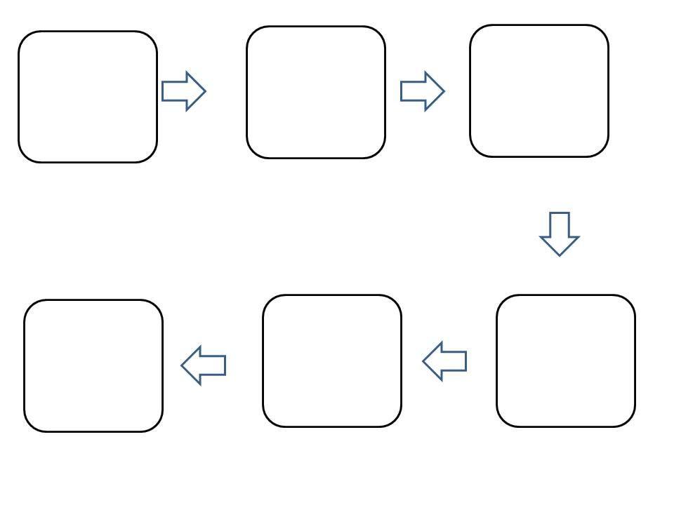 diagram help storyboard diagram tips timeline diagram template