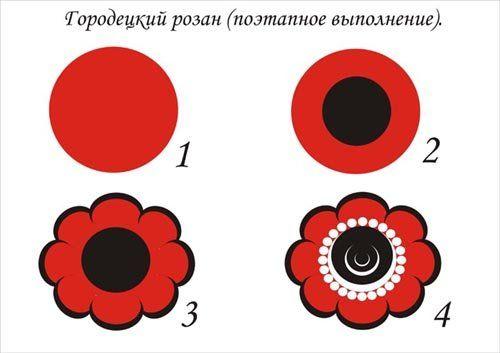 городецкая роспись как рисовать цветы에 대한 이미지 검색결과(이미지 포함)