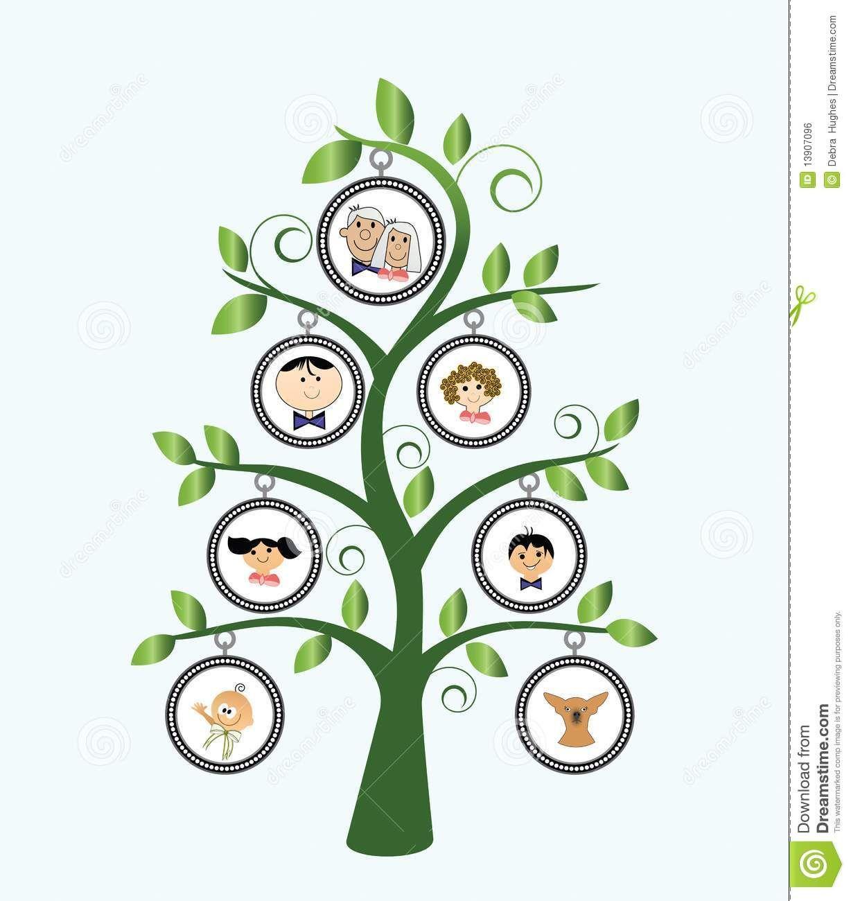 Class family tree : Myofascial release back pain