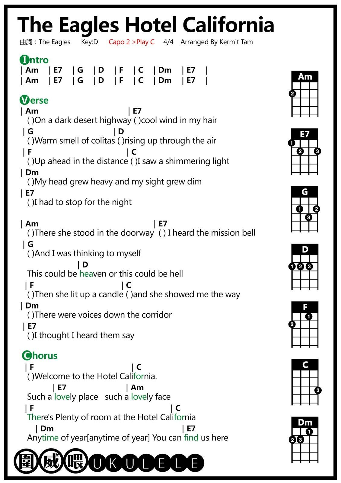 It Is Actually An Awesome Things To Learn The Guitar You May Explore Your Ingenuity Discover Great Ukulele Songs Beginner Ukulele Songs Ukulele Chords Songs