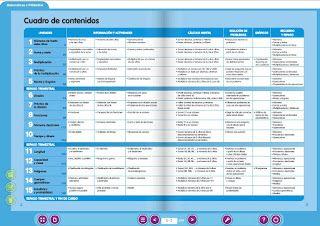 Libromedia Libro Digital Matemáticas 4º E Primaria Editorial Santillana Libros Digitales Matematicas Blog Educativo
