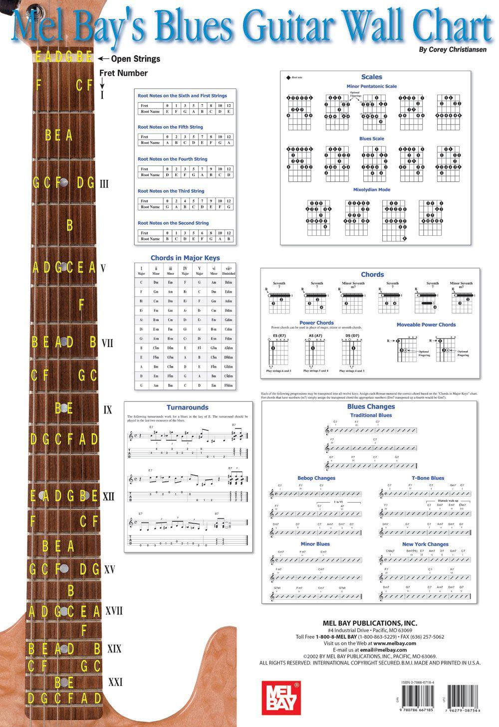 Understanding Guitar Chords [Infogaphic] | Guitar chords, Guitar ...