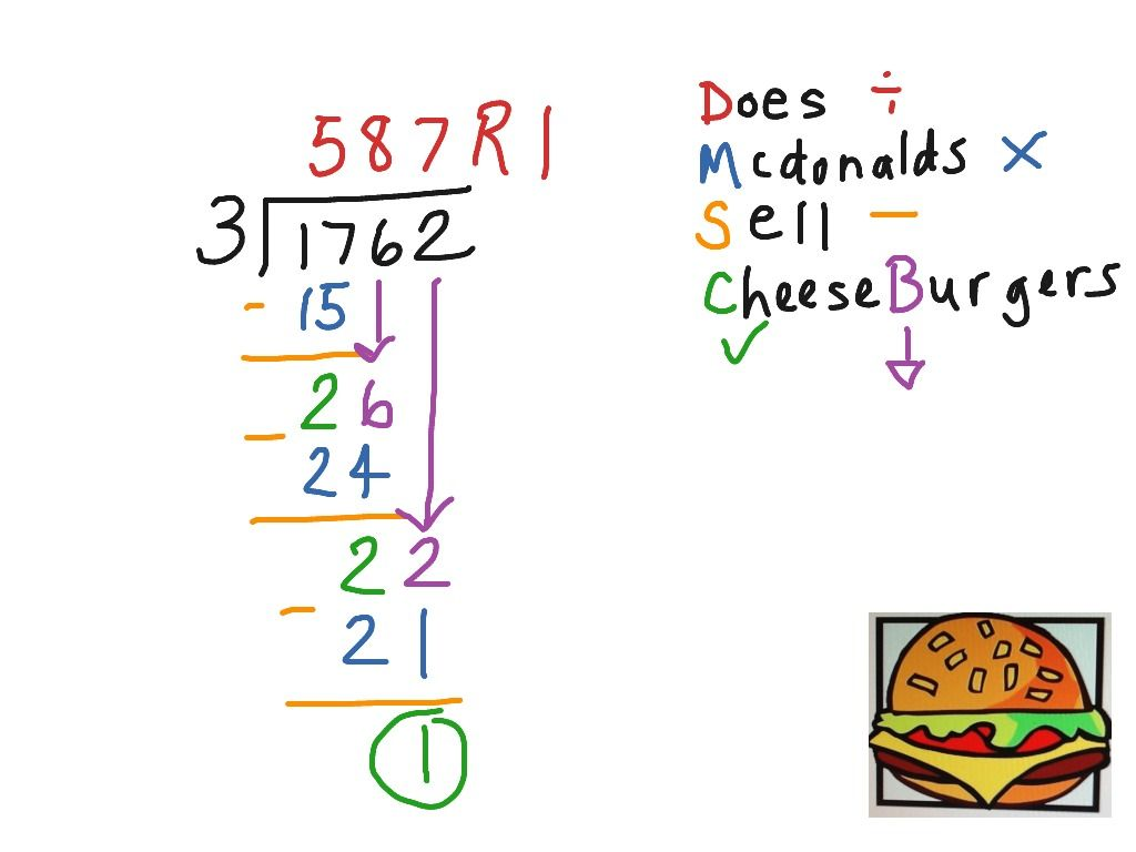 Does Mcdonalds Sell Cheeseburgers Division With Remainders