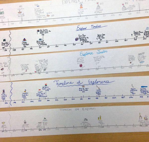 Sentence Strip Timelines | Sentence strips, Classroom freebies, Sentences