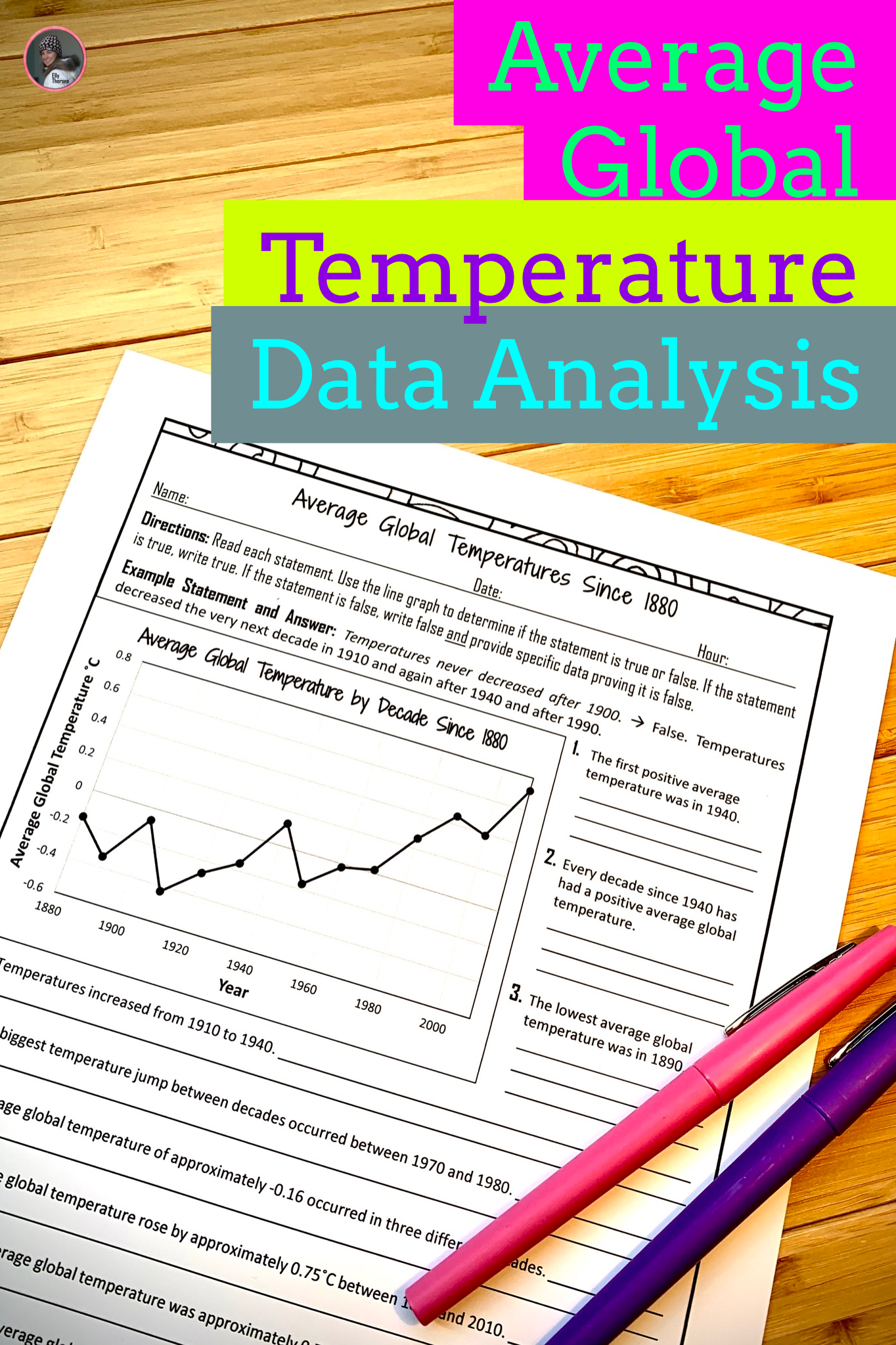 Average Global Temperature Data Analysis Worksheet: A Climate Change Line  Graph Assi…   Scientific method middle school [ 2048 x 1364 Pixel ]