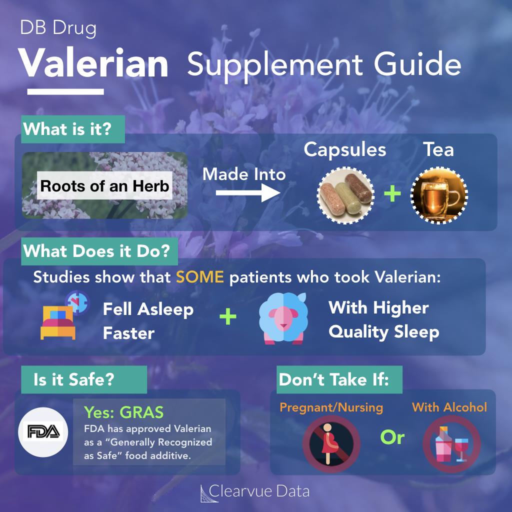 37++ Valerian root for sleep ideas