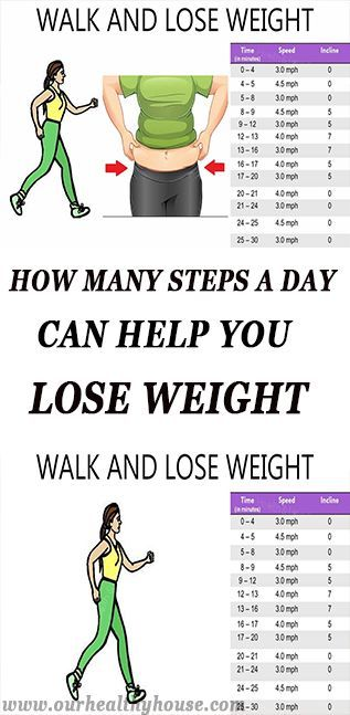 Weight loss tips and motivation photo 5
