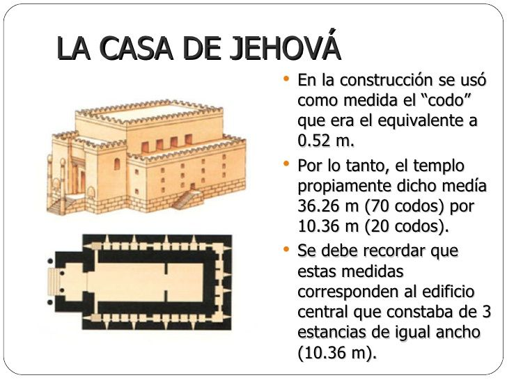 Resultado De Imagen Para Arquitectura Del Templo De