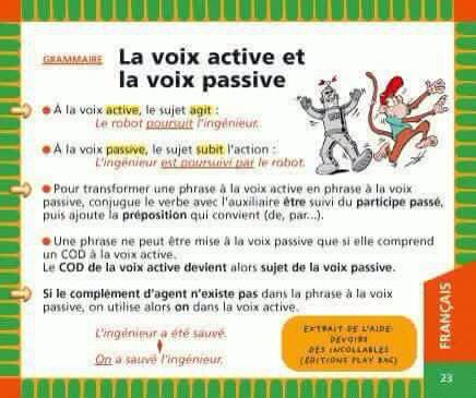 La Voix Active Et La Voix Passive Learn French Beginner Learn French French Grammar