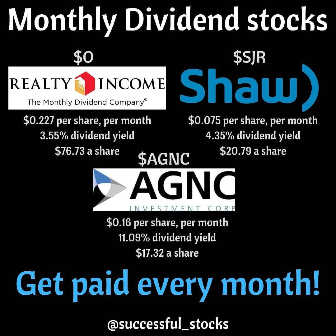 Monthly Dividend Stocks Passive Income Dividend Stocks Investment Quotes Dividend Investing