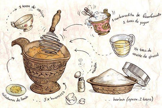 Recetas de cocina dibujos imagui recetarios ilustrados for Dibujos de cocina