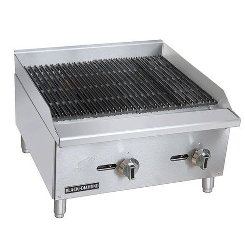 Image result for minimum equipment requirements for a restaurant setup