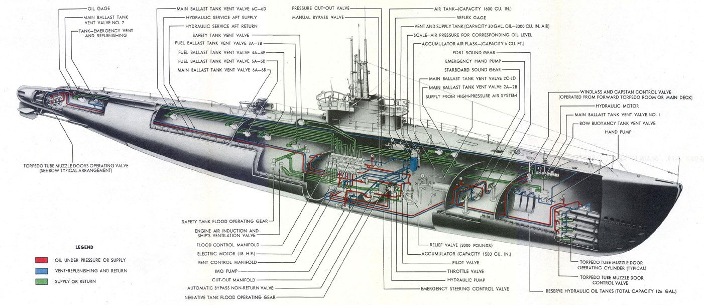 related image | sub cutaways | navy military, navy wallpaper