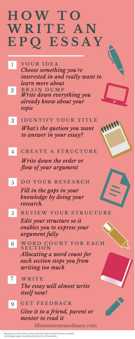 Seneca | Free Revision & Homework Tool for A Level, GCSE