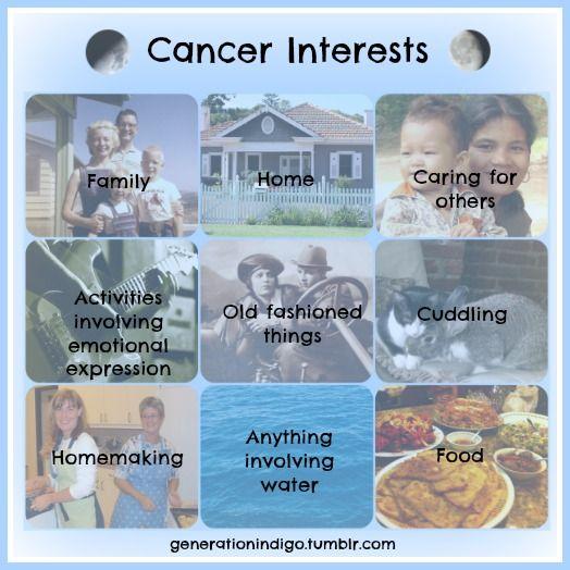 Ting du har brug for at vide om dating en kræft