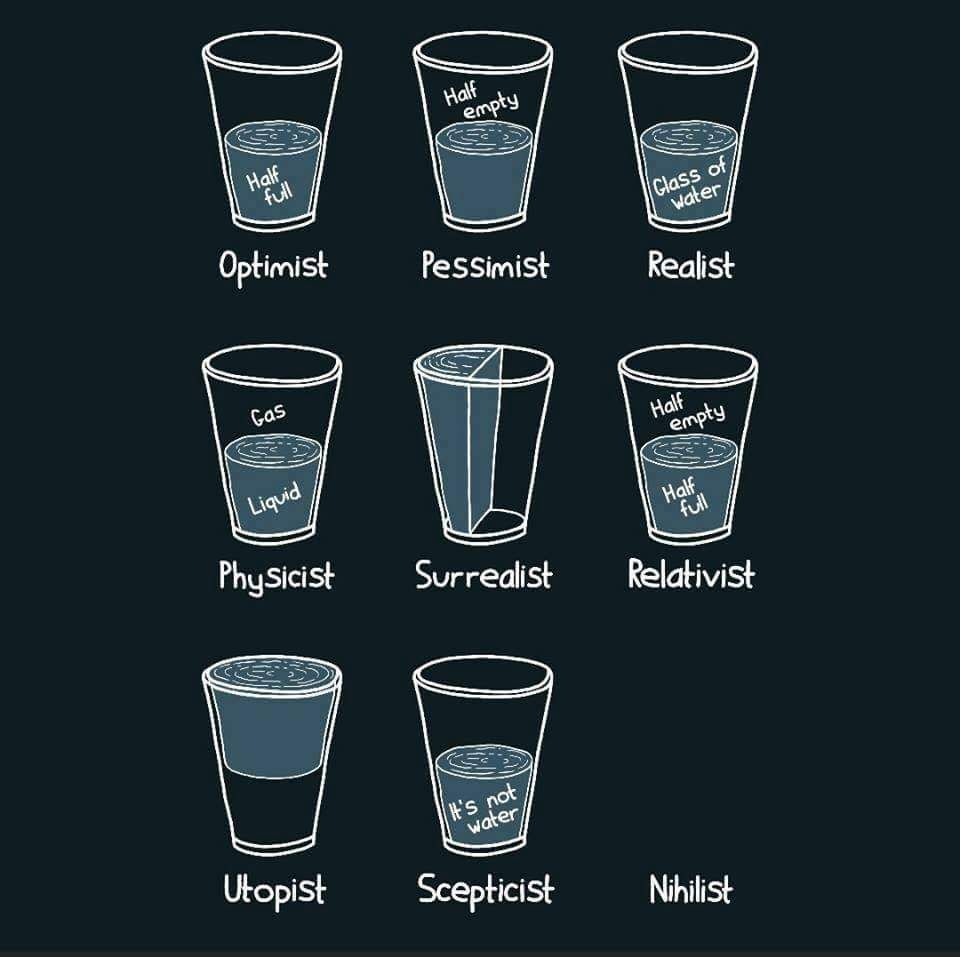 The proverbial glass of water as viewed by an optimist