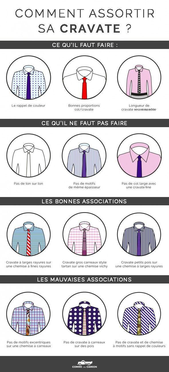 negozio del Regno Unito prestazione affidabile bambino infographie cravates chemise | Правила для мужчины | Blog ...