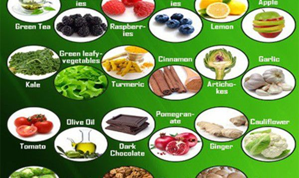COMPLETE LIST OF CANCER FIGHTING FOODS - Healthy Living