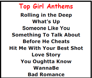 Songs to sing to your girlfriend