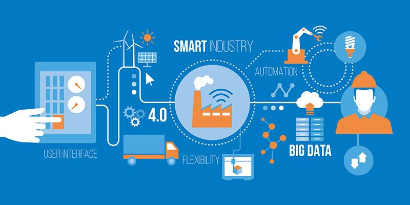 What Is The Role Of Iot In The Industrial Space Everybody Talks About Iot If A Physical Product Is Big Data Digital Transformation Digital Marketing Company