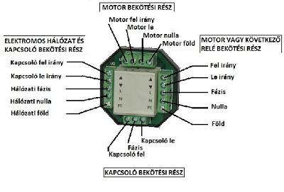 Smart home redőny motor