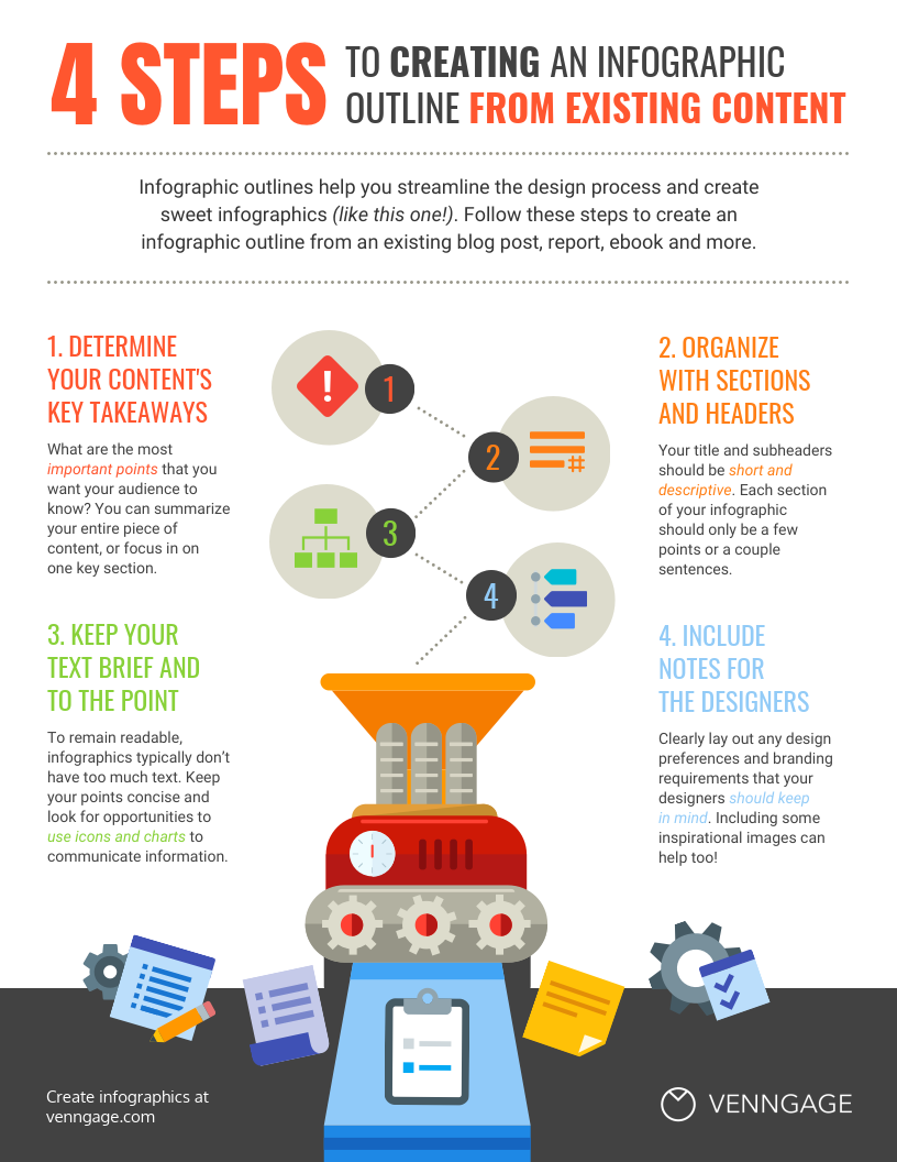 content process infographic template show the steps to creating