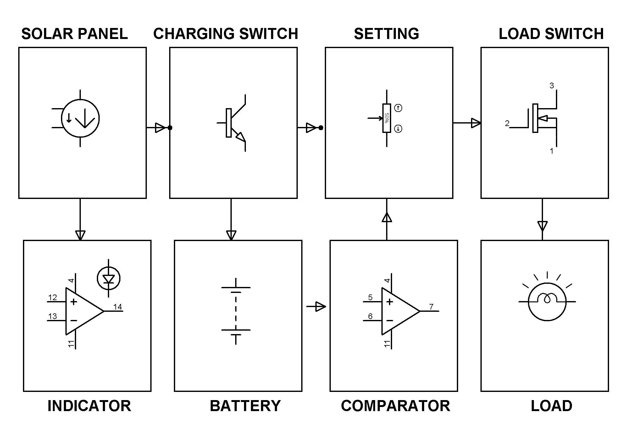 Unusual Core Switch Diagram Tiny Ibanez 5 Way Switch Wiring Rectangular Ibanez Wiring Ibanez Guitar Wiring Young Security Diagram Yellow3 Coil Pickup Simple Solar Charger Controller | Battery Charging | Pinterest ..