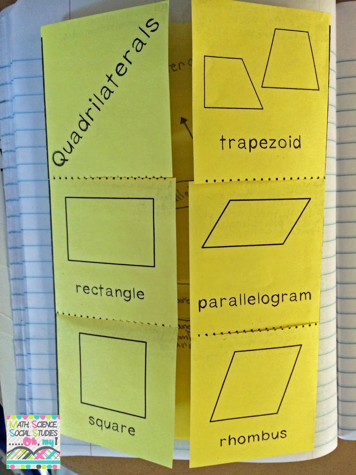 My 5th Graders Need To Be Able To Identify Quadrilaterals By Their Attributes This Interactive