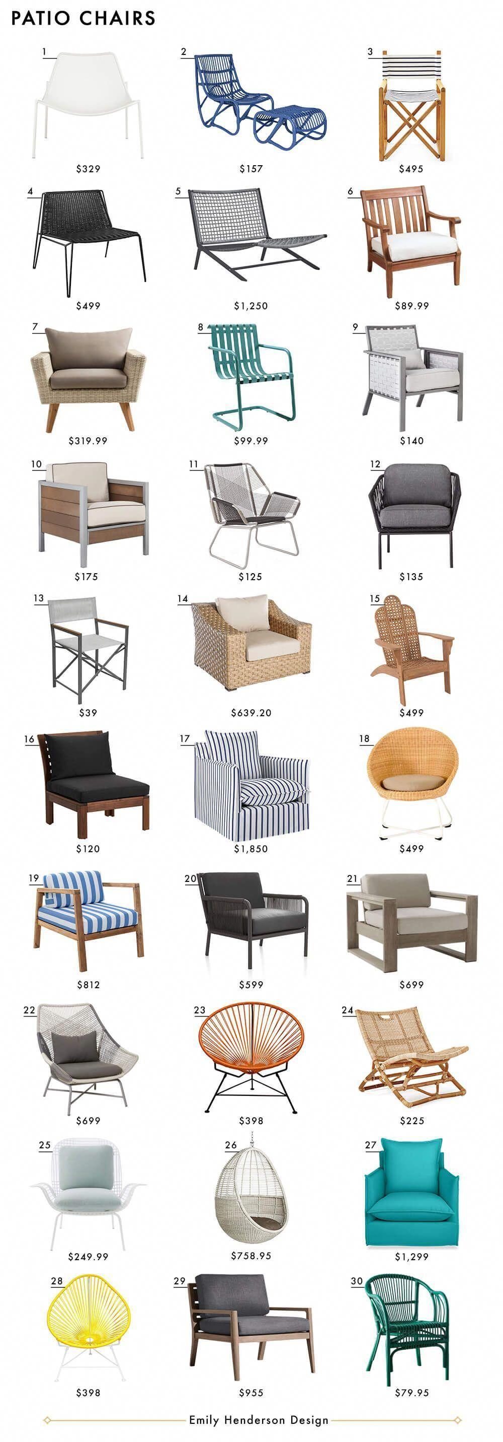 My ultimate patio furniture roundup deckfurniture home furniture